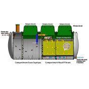 Filtre compact seta simplex fr4 - tricel - 1800/3500 litres