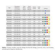 Caisse palette monobloc ajourée, 120 x 100 cm, hauteur 50 cm, 376 litres