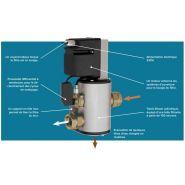 Prago - filtres d'eaux usées - hectron -  masse à vide 6 kg