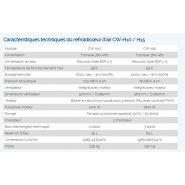 Cw-h10 / h15 - rafraîchisseur - australair - écoulement d'air: 800l/sec – at 0-200pa à 1100l/sec – at 0-200pa