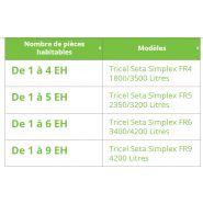 Filtre compact seta simplex fr6 - tricel - 3400/4200 litres
