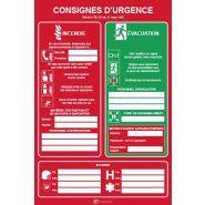 27985 - Panneau consignes de sécurité - VIRAGES - Dimension 450 x 300 mm