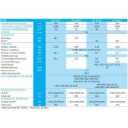 I33-200 - sécheuse-repasseuses - primus - capacité 70 kg/h