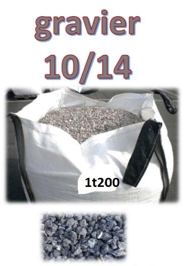 Big Bag Sable Gravier Melange A Beton