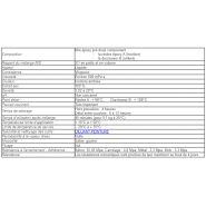 Fixat70 - fixateur primaire revêtement sol laque epoxy - matpro - couleur : incolore ambrée - consommation : 0.25 à 0.30 kg par m²