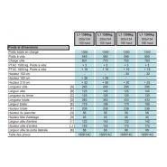 Saphire l-1 - remorque frigorifique - hapert remorques - capacité chargement jusqu'à 1800 kg
