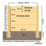 Clôtures en béton betobois - dbv - poids 80 kg