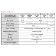 Pf 1515e - cabine de sablage à surpression - arena - largeur x profondeur x hauteur : 1500 x 1500 x 1000