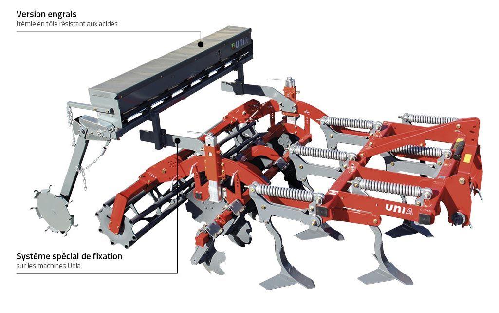 Alfa - semoir agricole - unia - modèle: alfa 150/6/2,2 à alfa pour ares 240/30/4