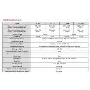 Dc 600 - cabine de sablage à dépression - arena - largeur x profondeur x hauteur : 600 x 450 x 570