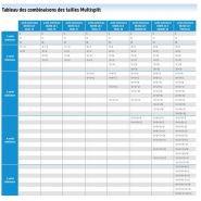 Alyas e inverter multi - climatiseur professionnel - olimpia splendid - écologique r32 de gaz
