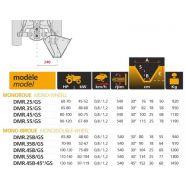 Cureuses de fossés et rigoleuses roto-trancheuses latérales gs - dondi - vitesse 0.8 à 1.2 km/h