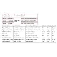 4210 inox treuil manuel à câble - haacon france - capacité 125 kg
