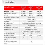 Jet fan super faneuse portée - agram - largeur de travail 5,50 à 8,00 m